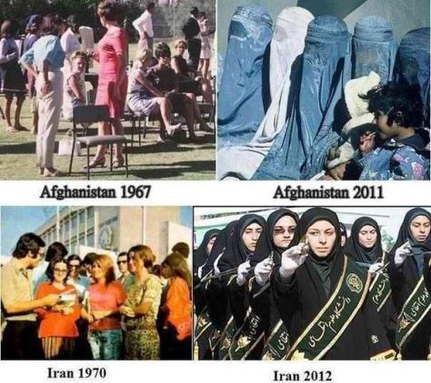 женщины в Афганистане и иране тогда и сегодня