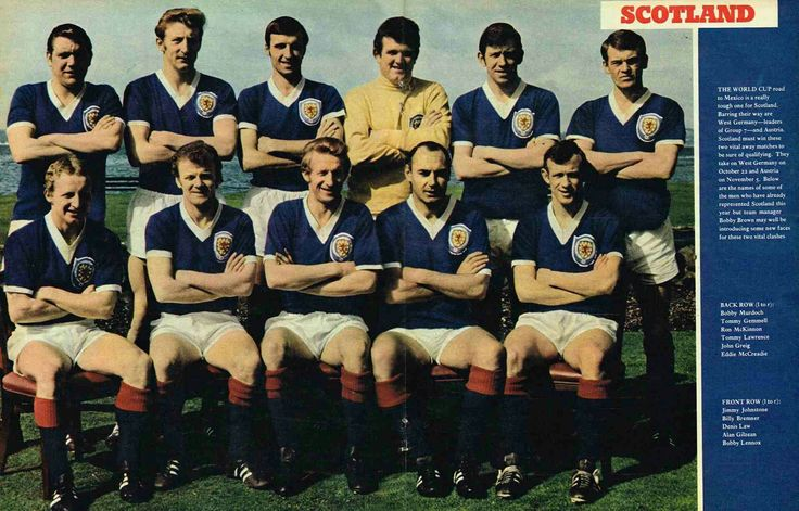 Scotland team group in 1969.