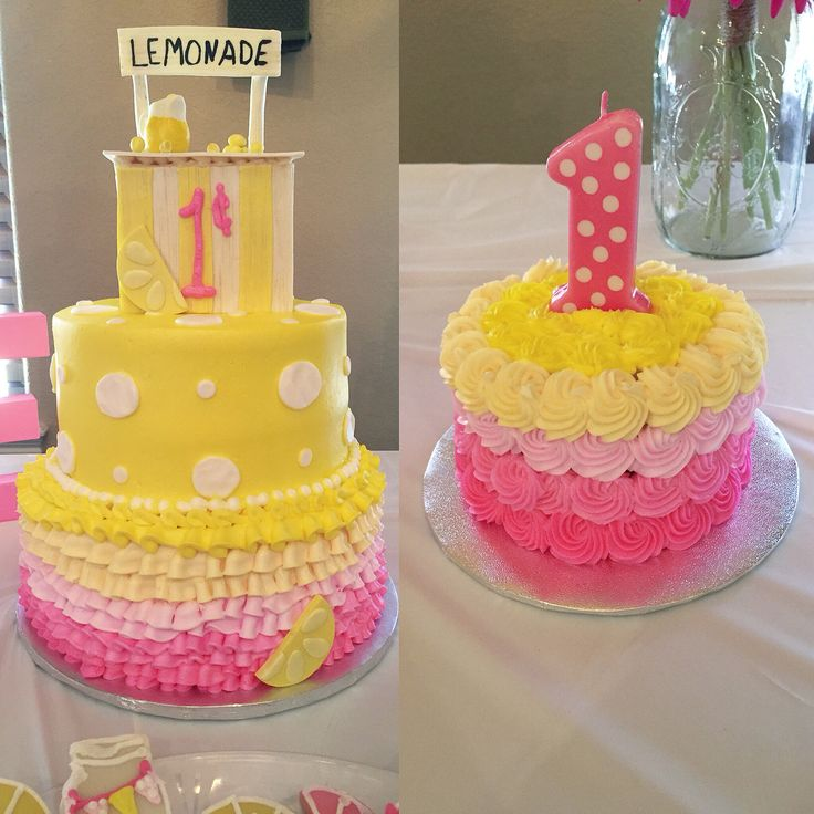 32 Best Mollies 1st Bday Images On Pinterest Birthday Party Ideas