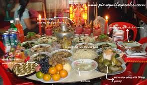 Image result for chinese new year dishes menu