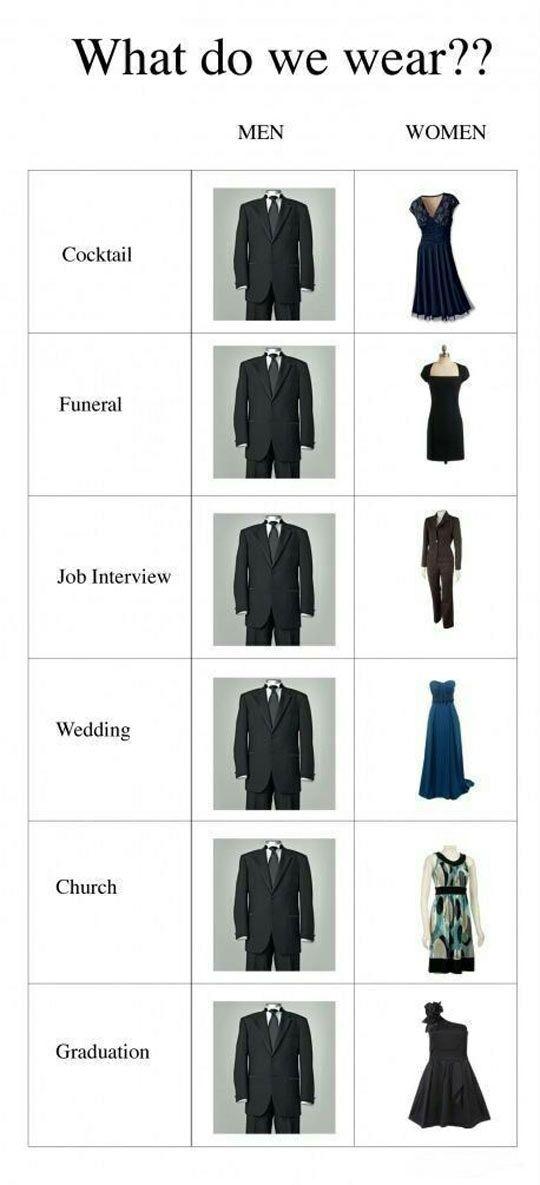 Men Vs. Women Wardrobe -- TOTALLY unfair and TRUE!