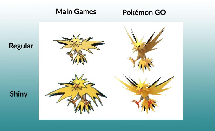 They released Zapdos shiny sprite instead