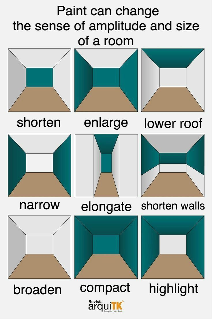 Wall Paint Illusion Techniques And Tips Home Deco House