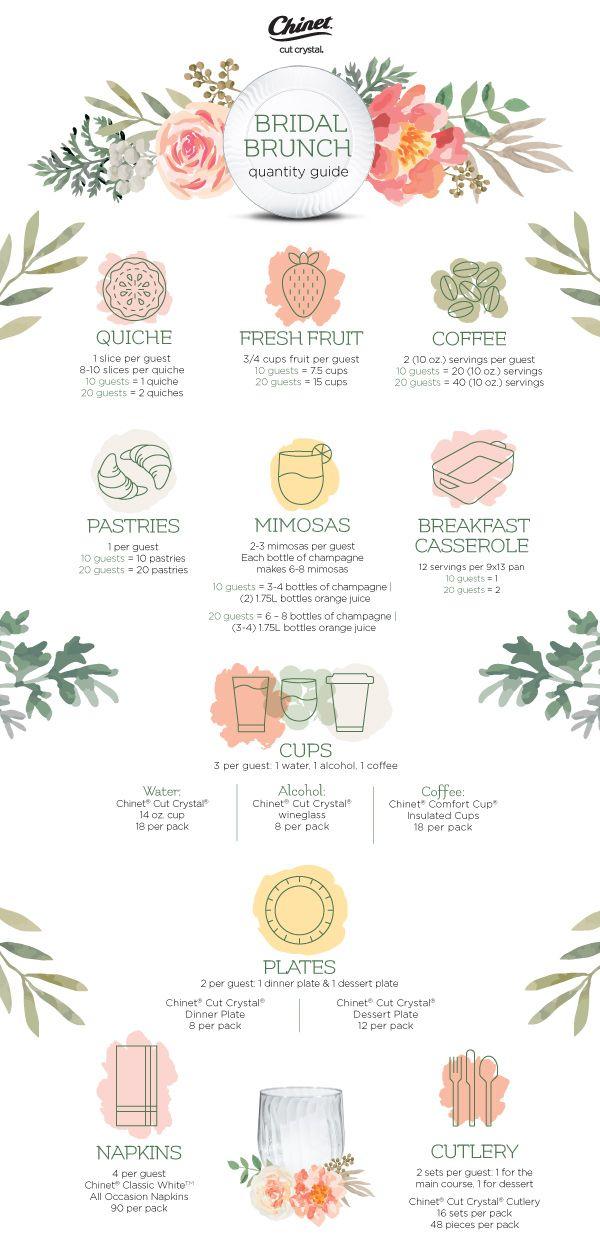 Bridal Brunch Quantity Guide