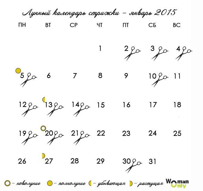 Календарь лунных стрижек на февраль