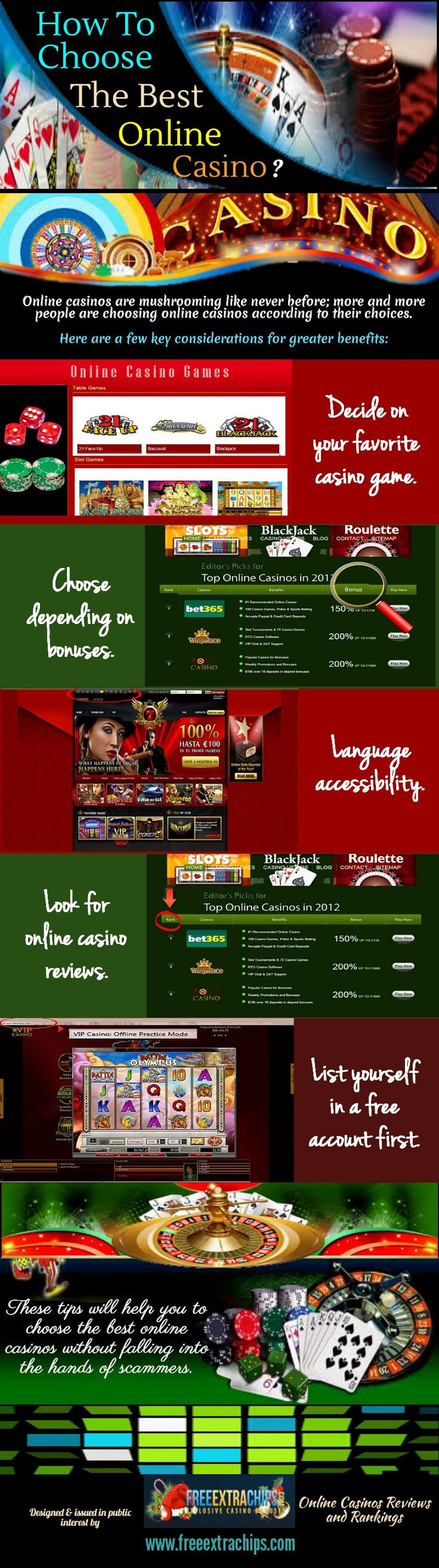 This infographic depict complete information on how to select the best online casino.