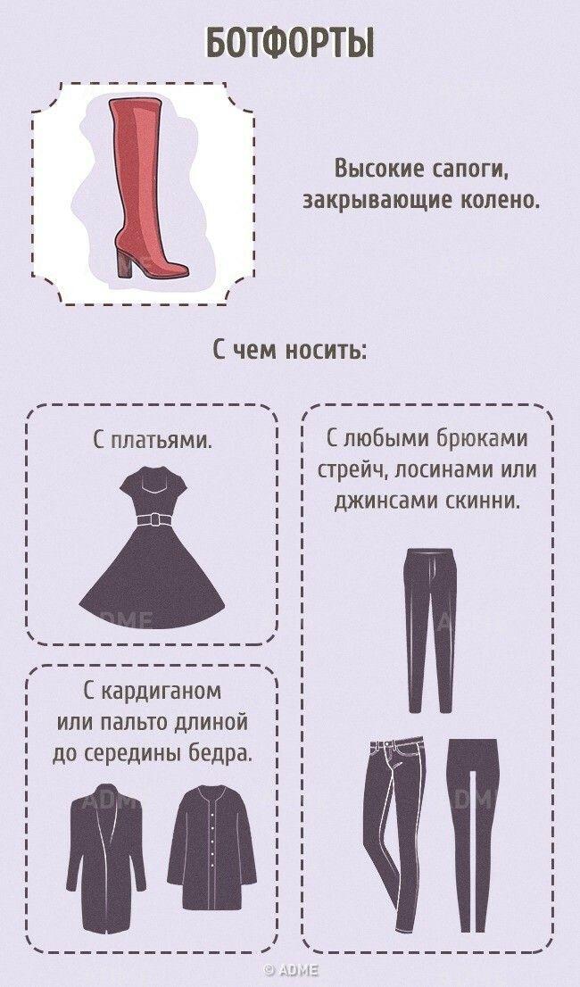 Полная энциклопедия обуви.Ботфорты.