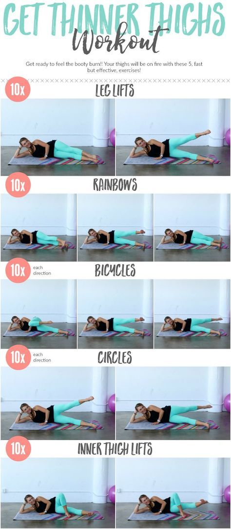 The BEST exercises to target and tone every women's trouble spot -- the Inner & Outer Thighs! You will LOVE this workout!