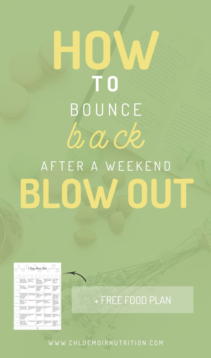How to Bounce Back after a Weekend Blow Out   Nutrition Tips | Health Tips | Advice | Diet Tips | Fitness Tips | Weight Loss Tips | Natural | How to Lose Weight | Easy Weight Loss | Easy Health | Lose Fat