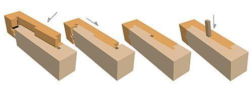 Resultado de imagen para uniones madera sin clavos