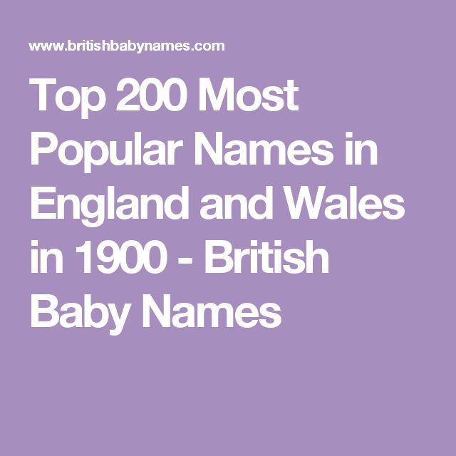 Top 200 Most Popular Names in England and Wales in 1900 - British Baby Names