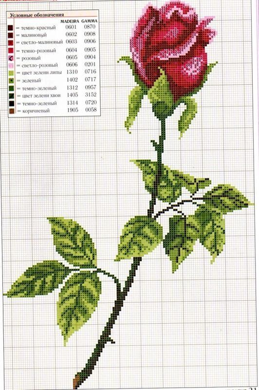 Rose cross stitch pattern and color chart.    Another rose that would be amazing as a black/grey rose.