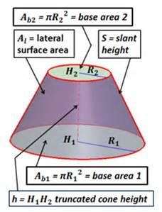 Cylinder and Cone Volume Formula - Bing images