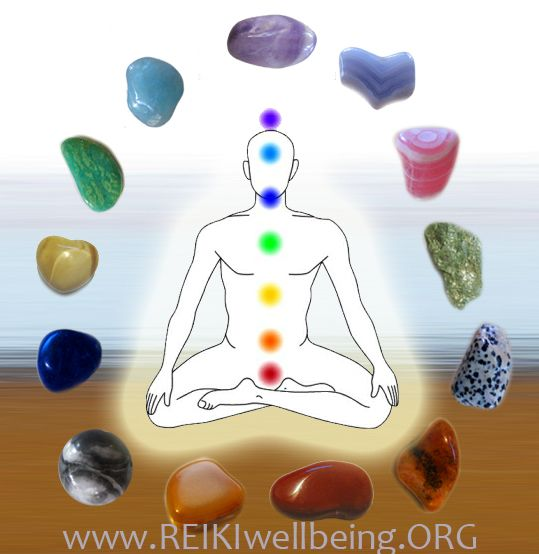 Image from http://reikiwellbeing.org/wp-content/uploads/2012/06/Chakras-healing-crystals.jpg.