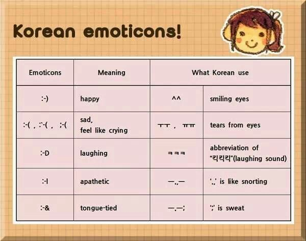 Korean emoticons!