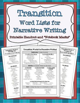 Being able to use transition words and phrases is one of the keys to growing as a writer. Smoothly linking thoughts, ideas, and events can be difficult for young writers if they don't have examples. These transition word resources give kids ideas for