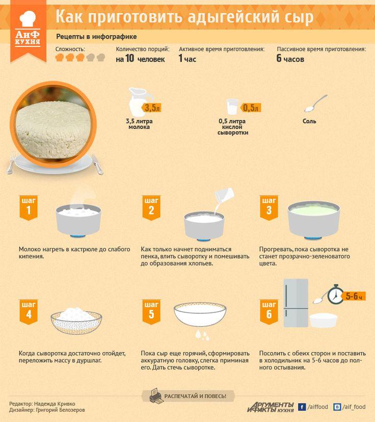 Как приготовить адыгейский сыр - Рецепты в инфографике - Кухня - Аргументы и Факты