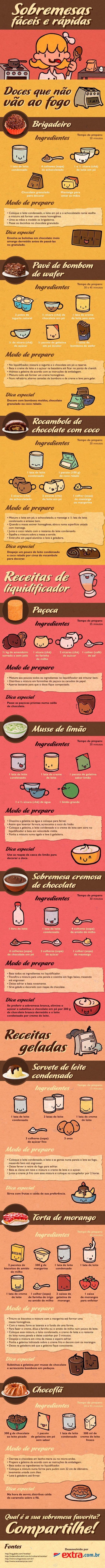 Infográfico - Receitas de Sobremesas Fáceis e Rápidas: