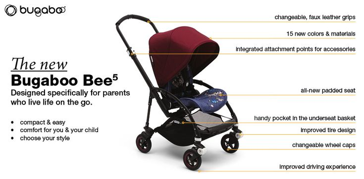 Show your style in the new Bugaboo Bee5.