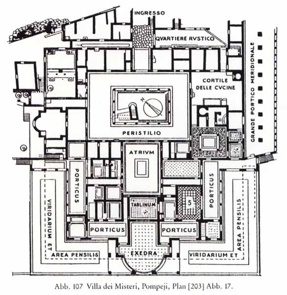 273-ROMAN ARCHITECTURE, Residential Buildings, Pompeii: Plan of Villa of the Mysteries, !st century AD. Vitrovious wrote; in the Roman villa (like this one) first you entre into the peristyle then into the atrium then into the tablinum. This is the biggest distinguished between Roman villa and Roman houses. At Exedra, the semicircle space was projected onto the wall for the get more view from outside, which was an important development in the design of the villa.