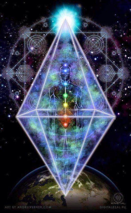 Основные термины, касающиеся медитации      Мандала (санскрит: मण्डल (maṇḍala)) — диск, круг, кольцо. Симметричный символический чертёж, на котором могут быть отображены интеллектуальные и эмоциональный чувства, органы чувств и их объекты, направления, диковинные существа и персонажи мифологии. Зрительное восприятие мандалы с пониманием её устройства является важным компонентом многих медитативных практик.      Асана (санскрит: आसन (āsana)) — сидение. Асана должна быть удобной и устойчивой…