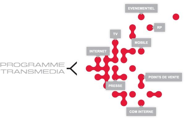 SPRAY PRODUCTION EST UNE AGENCE DE PRODUCTION DE CONTENUS -    Nous concevons et produisons des programmes transmedias pour générer de l'efficacité relationnelle.  #Transmedia #Agence #Production