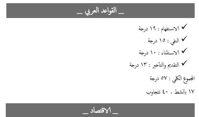تقسيم درجة العربي في الامتحان الوزاري تقسيم درجة اهلا بكم متابعي موقع وقناة الاستاذ احمد مهدي شلال في هذا الموضوع سنعرض لكم شرح كامل In 2021 Math Blog Posts Blog