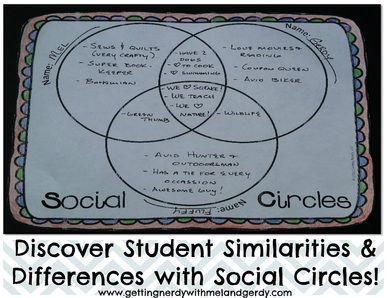 Back to school blog post: This Social Circles activity helps students dig a  little deeper