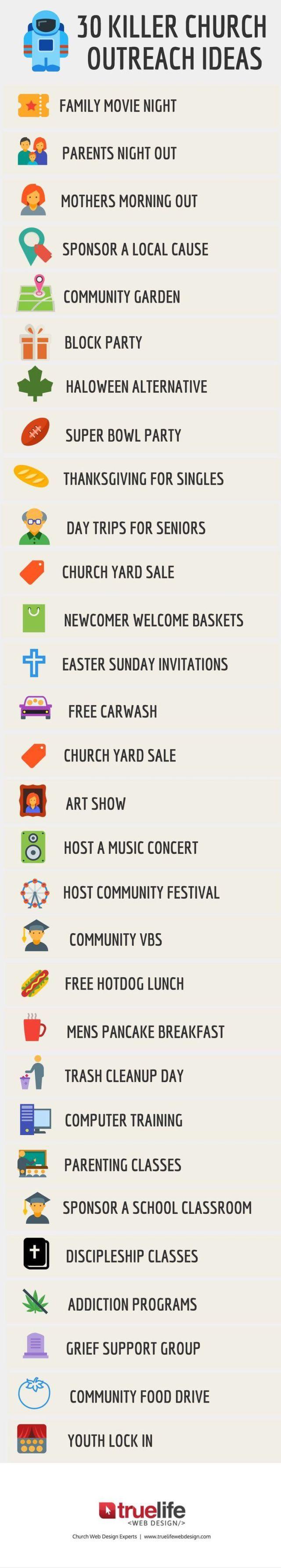 Church christmas programs - Fundraising Infographic Outreach Ideas