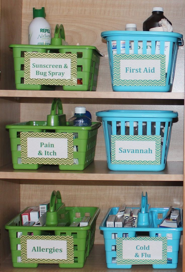 38a5eb31a4a42baf0b145e22df25c717  organize medicine cabinets medicine cabinet makeovers Inspirierend Küchenschrank organisationsideen Zzt4