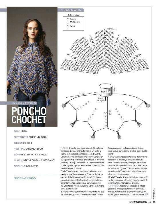 Poncho häkeln - crochet