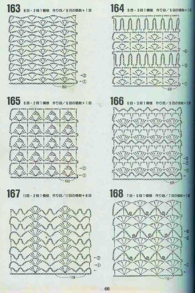 vanessa montoro crochet - Google Search                                                                                                                                                                                 Más