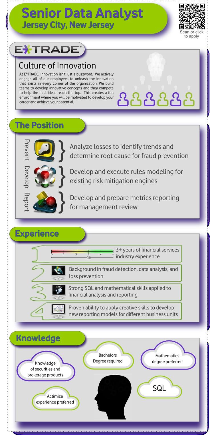 74 best Infographic Job Descriptions images – Loss Prevention Job Duties