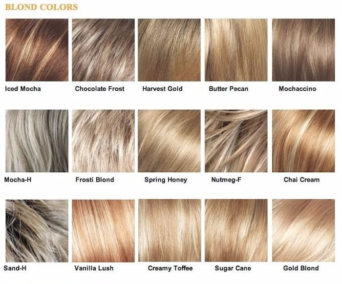 Which Hair Color Suits Me And How Do I Know That Coloured Hair