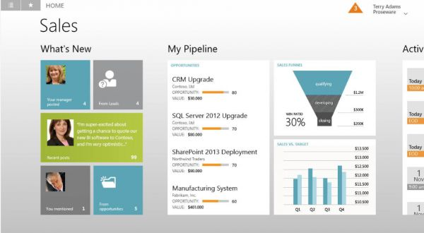Microsoft Dynamics CRM Service Update coming in Q4 of 2012 -- adding 'Cross-browser support; Social collaboration with Skype and Yammer integration'.    Windows 8 CRM application will be released by Mid-2013.