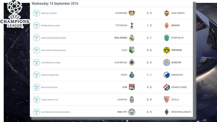 Matchday 1 Results, Table, Stats. MD 2 Fixtures | 2016/17 UEFA Champions...
