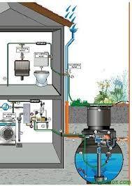 Resultado de imagen para captacion de agua de lluvia para uso domestico