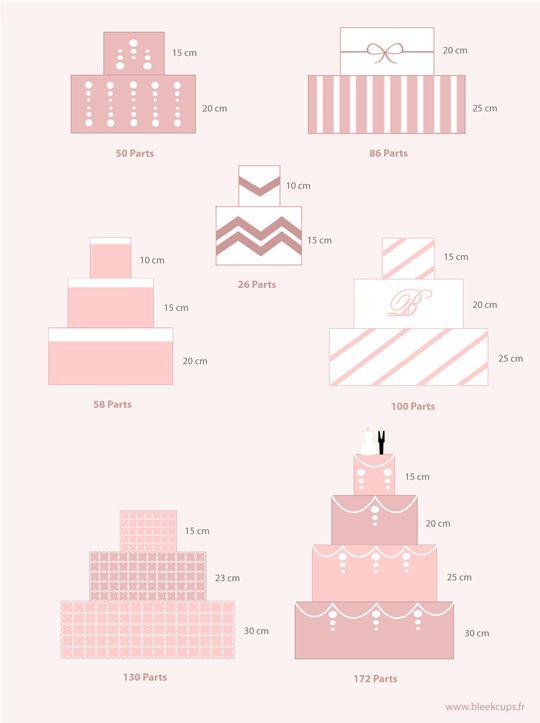 Guide-weddingcakes