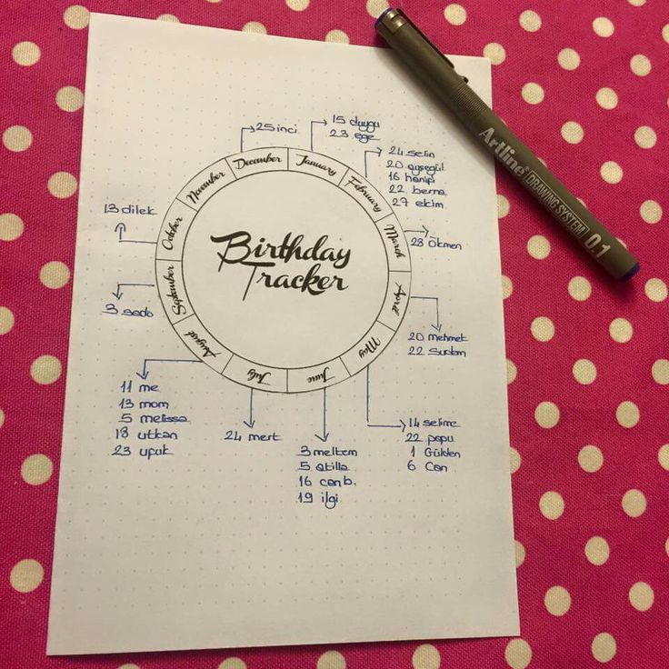Calendar Wheel Bullet Journal : Birthday tracker bullet journal organize