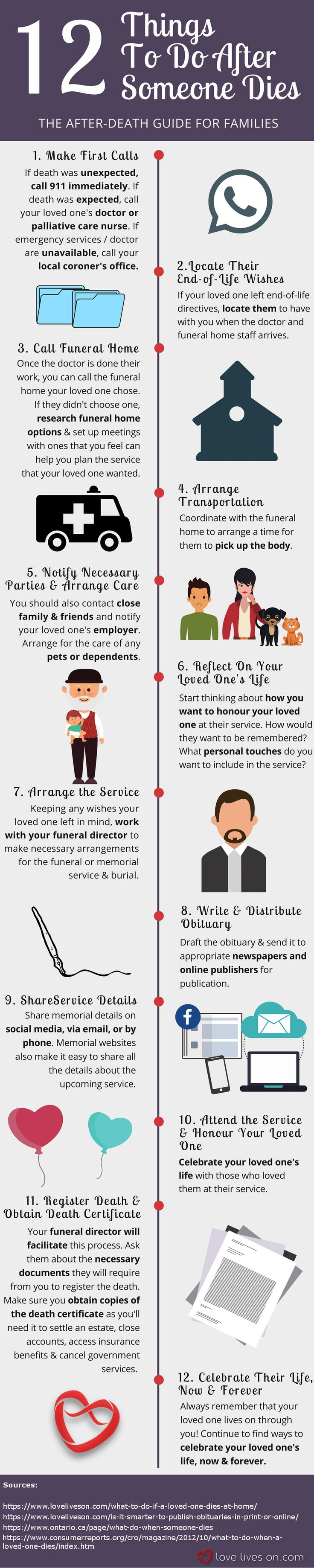 48 best funeral planning working with funeral homes images on