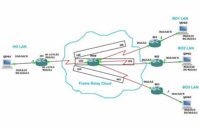 38ab16e95b0ff2ea310ac1b2548b6998 - Site To Site Vpn Configuration On Cisco Router