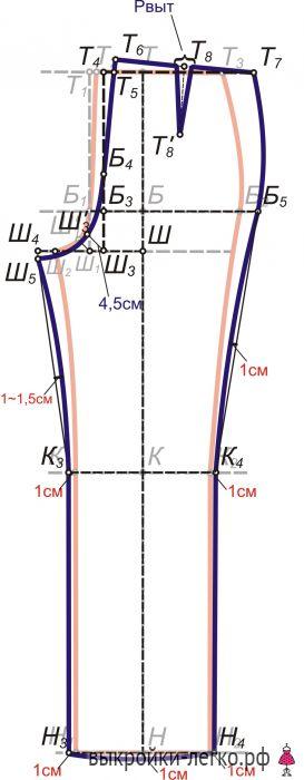 Построение выкройки-основы мужских брюк | Готовые выкройки и уроки по построению на Выкройки-Легко.рф