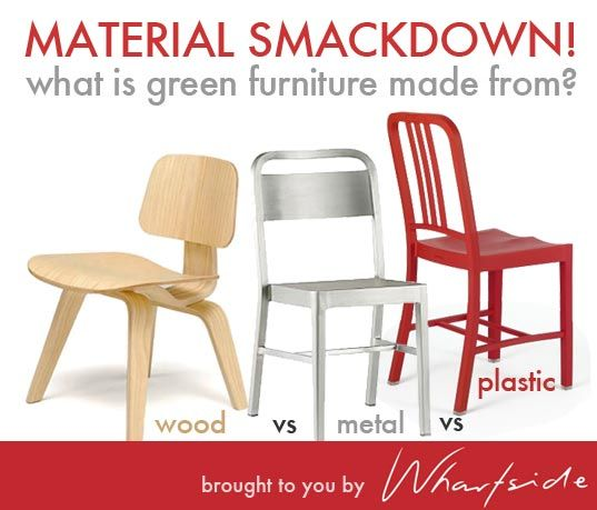 Materials Smackdown- What is Green Furniture is Made Of? | Inhabitat - Green Design, Innovation, Architecture, Green Building