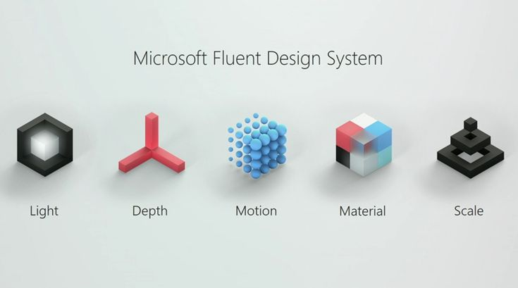 Microsoft Unveils Fluent Design System UI Overhaul for Windows 10: Fluent Design will make its debut with the Windows 10 Fall Creators…