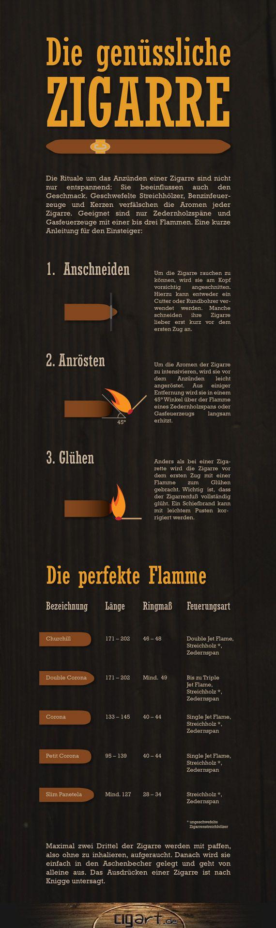 Die Zigarre richtig anzünden  #Zigarre #rauchen #Genuss #cigart #Hobby #Zigarrerauchen – Dirk Bauer