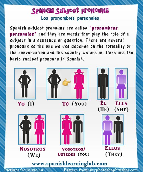 Pronombres personales in Spanish - Using subject pronouns.This Spanish lesson covers one of the most important grammar topics in the Spanish language: Spanish subject pronouns. We use Spanish pronouns every day in every single conversation we have. This picture is part of a complete Spanish lesson about this topic. http://www.spanishlearninglab.com/spanish-subject-pronouns/
