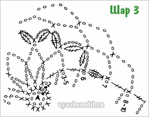 схема вязания третьего шара