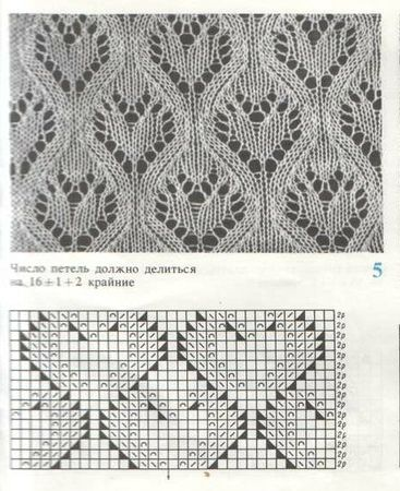 Lace Wool Knitting Patterns : 25+ best ideas about Lace Knitting on Pinterest Lace knitting patterns, Lac...