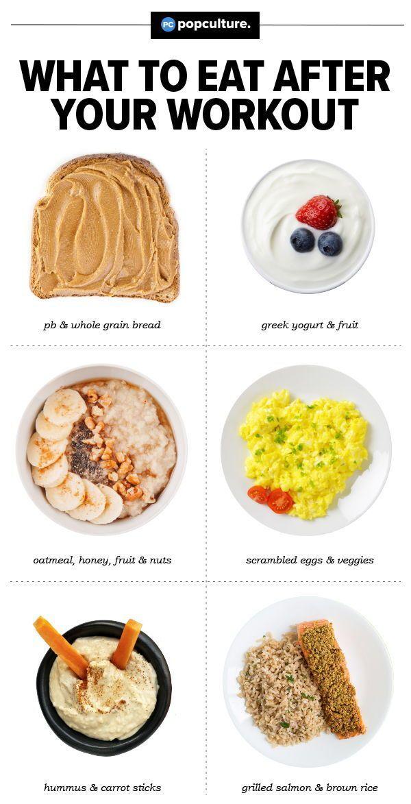 Die 7 besten Dinge, die man nach dem Training essen sollte   – Fit