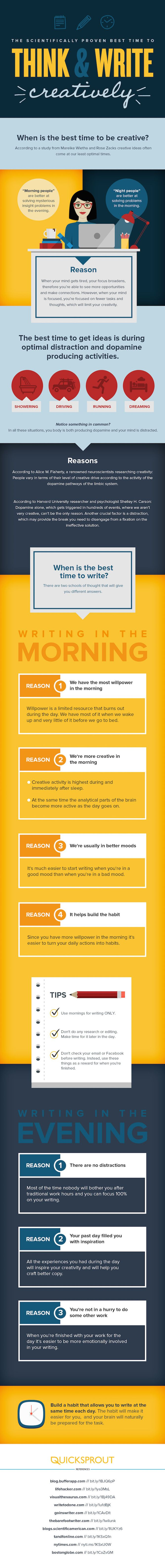 The Scientifically Proven Best Time to Write & Think Creatively [Infographic] (via @HubSpot)